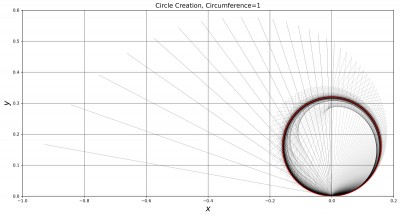 Circle Plot Polygon Circumference Less Steps.jpg