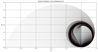 Circle Plot Polygon Circumference.jpg