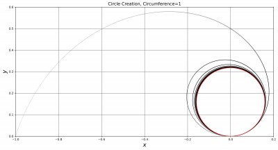 Circle Plot Polygon Points.jpg